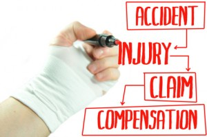 Personal Injury Lawyer Spokane